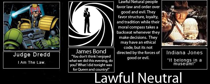 Obeying Lawful Orders Essay