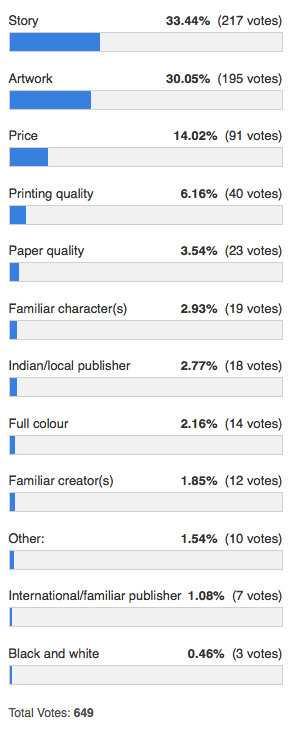 poll result copy